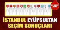 31 Mart Yerel Seçimleri Eyüpsultan Sonuçları