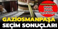 Gaziosmanpaşa'da Mahalle Mahalle Seçim Sonuçları..