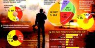 İşte Davutoğlu'nun masasındaki seçim anketi