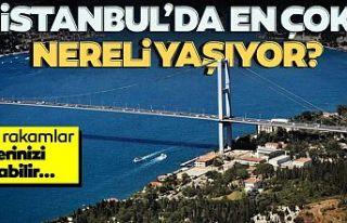 İstanbul'un nüfusu azaldı