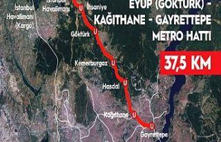 Kağıthane-Eyüp-İstanbul Havalimanı ve Gayrettepe-Kağıthane...