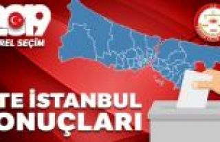 İstanbul ilçelerinde seçim sonuçları