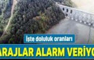 İstanbul'da korkutan tablo! Barajlarında doluluk...